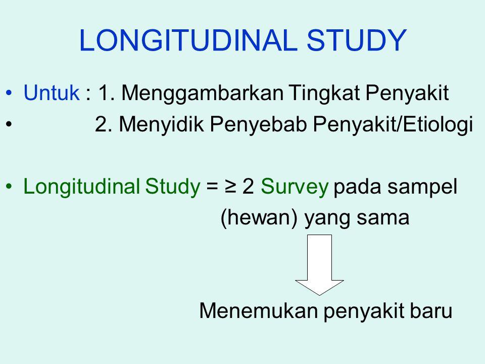 LONGITUDINAL STUDY Untuk : 1. Menggambarkan Tingkat Penyakit 2. Menyidik Penyebab Penyakit/Etiologi Longitudinal Study = ≥ 2 Survey pada sampel (hewan