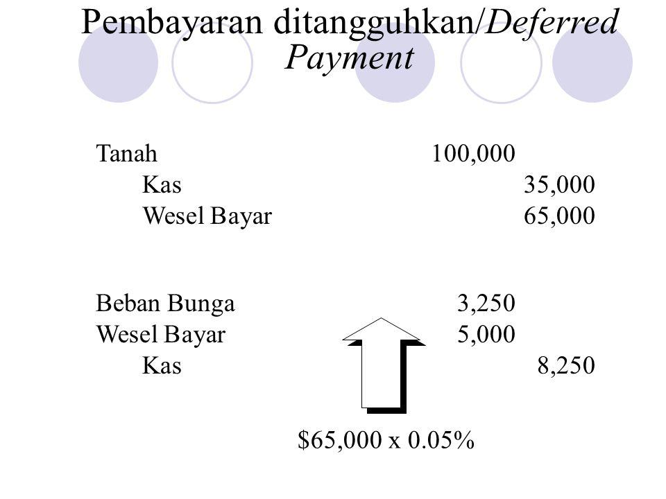 June 30, 2005 Beban Bunga3,250 Wesel Bayar5,000 Kas8,250 $65,000 x 0.05% Pembayaran ditangguhkan/Deferred Payment June 30, 2002 Tanah100,000 Kas35,000