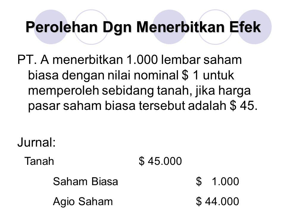 Perolehan Dgn Menerbitkan Efek PT. A menerbitkan 1.000 lembar saham biasa dengan nilai nominal $ 1 untuk memperoleh sebidang tanah, jika harga pasar s