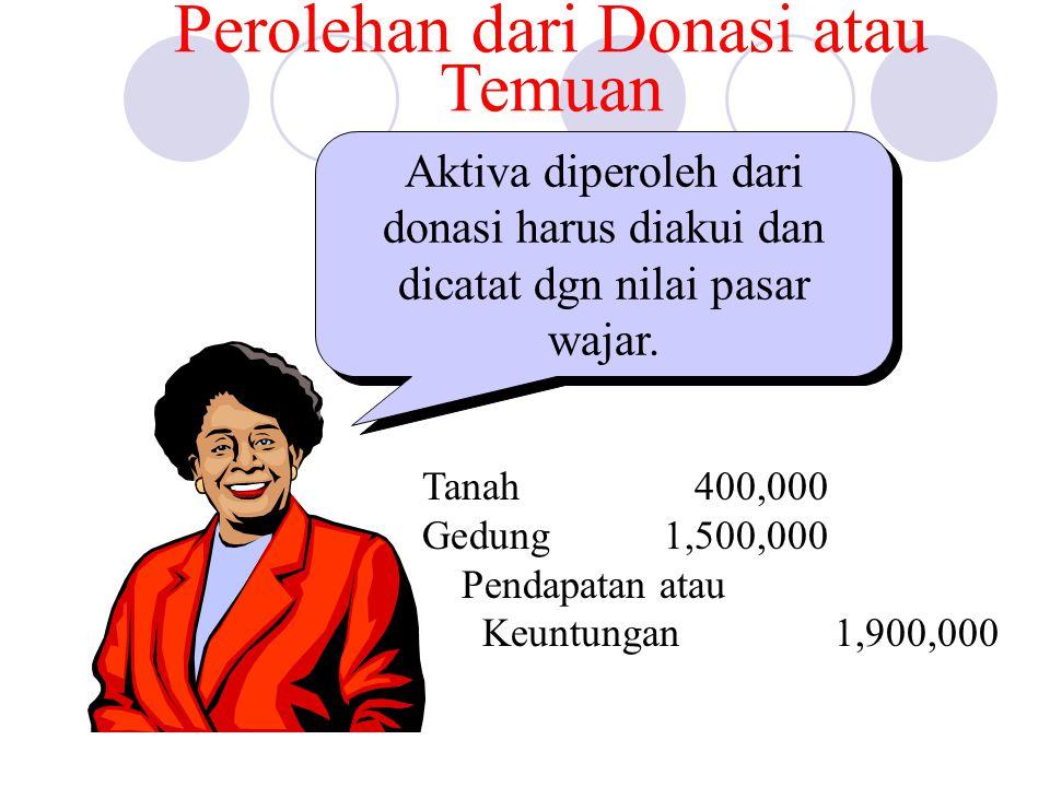 Perolehan dari Donasi atau Temuan Aktiva diperoleh dari donasi harus diakui dan dicatat dgn nilai pasar wajar. Tanah400,000 Gedung1,500,000 Pendapatan