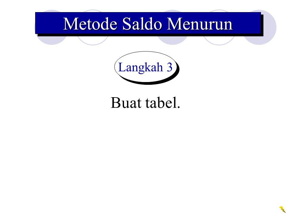 Buat tabel. Langkah 3 Metode Saldo Menurun