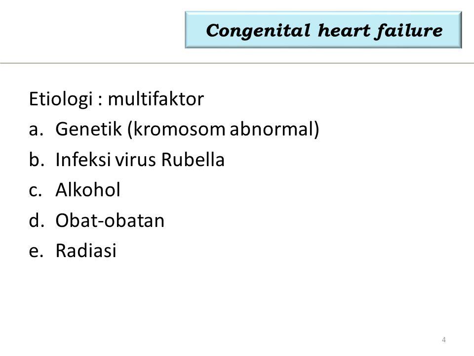Congenital heart failure Etiologi : multifaktor a.Genetik (kromosom abnormal) b.Infeksi virus Rubella c.Alkohol d.Obat-obatan e.Radiasi 4