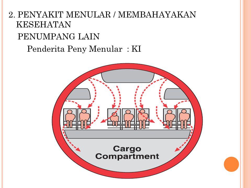 2. PENYAKIT MENULAR / MEMBAHAYAKAN KESEHATAN PENUMPANG LAIN Penderita Peny Menular : KI