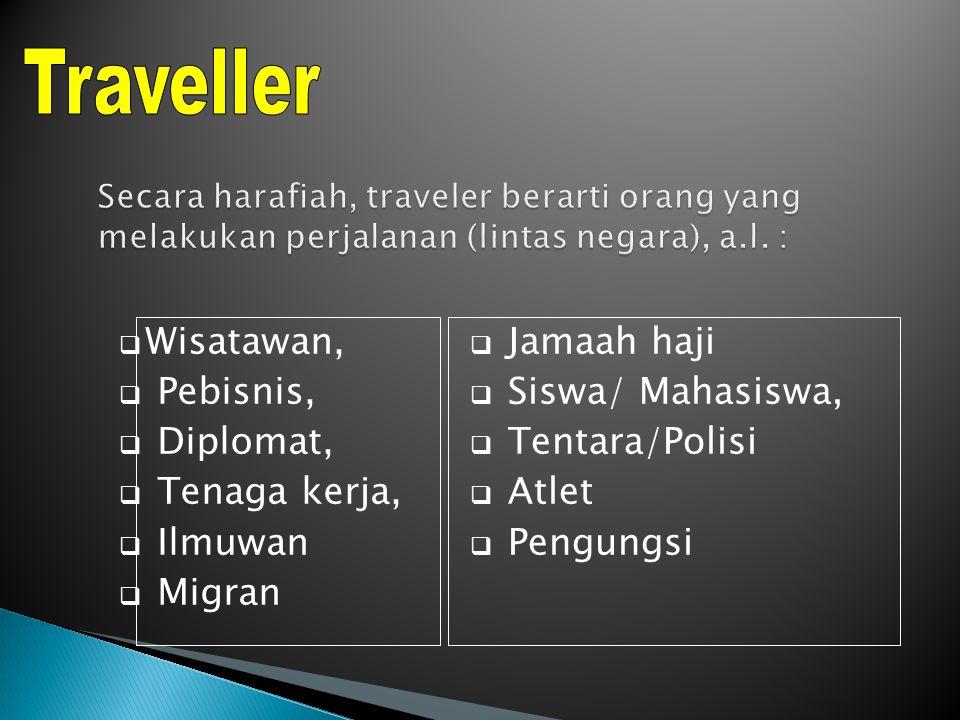  Wisatawan,  Pebisnis,  Diplomat,  Tenaga kerja,  Ilmuwan  Migran  Jamaah haji  Siswa/ Mahasiswa,  Tentara/Polisi  Atlet  Pengungsi