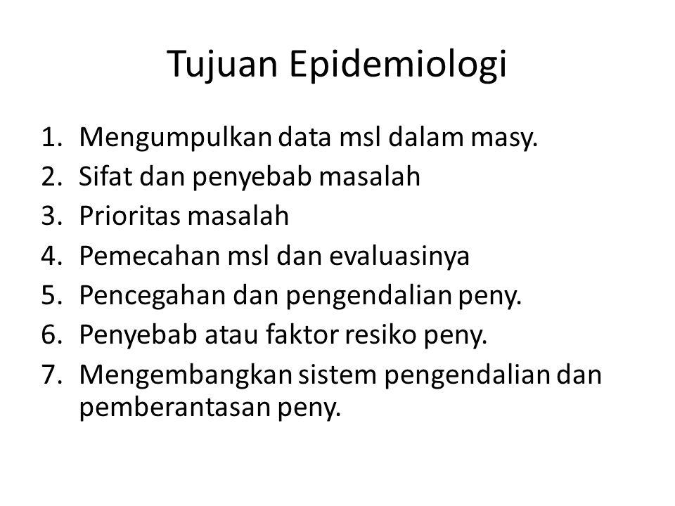 Tujuan Epidemiologi 1.Mengumpulkan data msl dalam masy.
