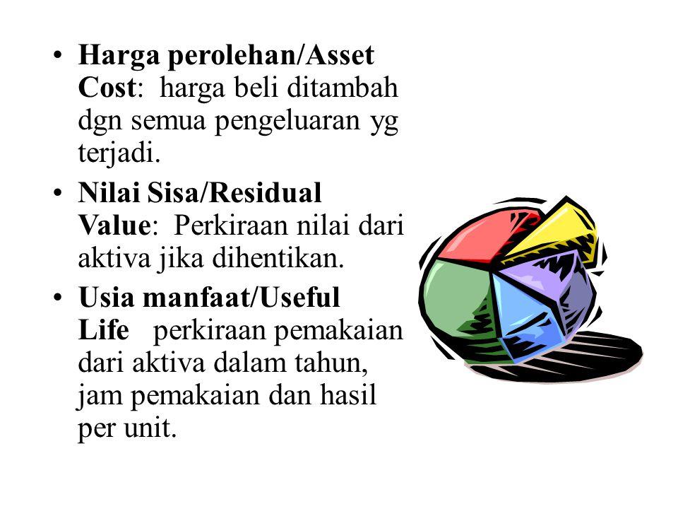 Depreciation Vocabulary Harga perolehan/Asset Cost: harga beli ditambah dgn semua pengeluaran yg terjadi. Nilai Sisa/Residual Value: Perkiraan nilai d