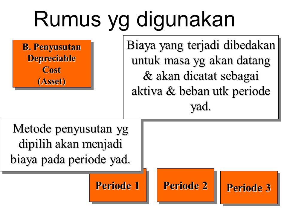 Biaya yang terjadi dibedakan untuk masa yg akan datang & akan dicatat sebagai aktiva & beban utk periode yad. B. Penyusutan DepreciableCost(Asset) Dep