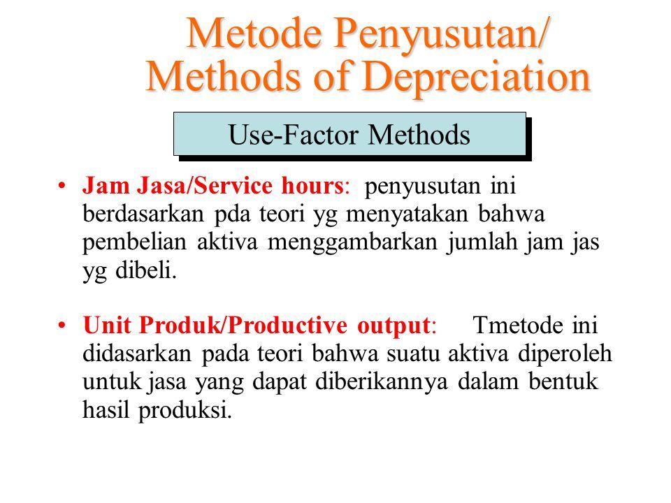 Jam Jasa/Service hours: penyusutan ini berdasarkan pda teori yg menyatakan bahwa pembelian aktiva menggambarkan jumlah jam jas yg dibeli. Use-Factor M
