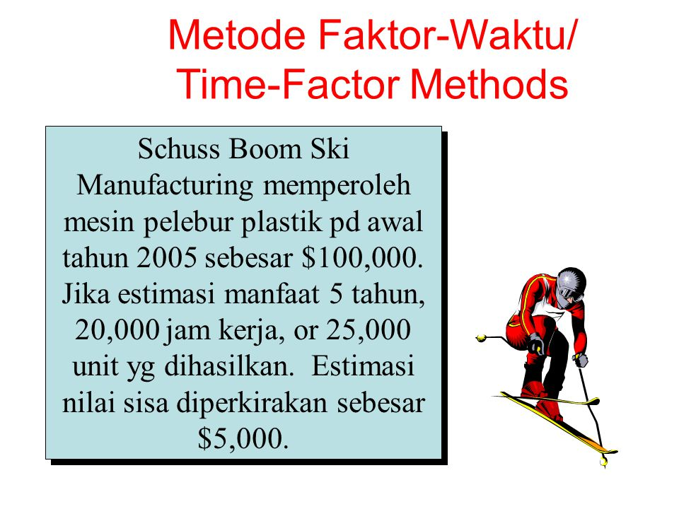 Schuss Boom Ski Manufacturing memperoleh mesin pelebur plastik pd awal tahun 2005 sebesar $100,000. Jika estimasi manfaat 5 tahun, 20,000 jam kerja, o