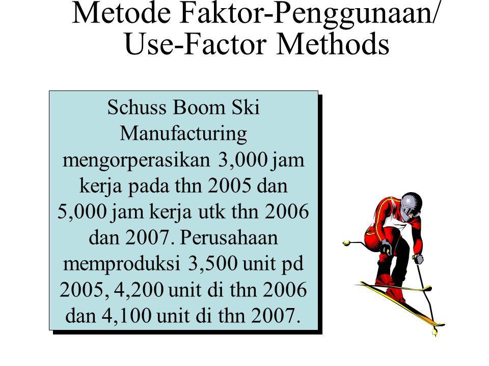 Metode Faktor-Penggunaan/ Use-Factor Methods Schuss Boom Ski Manufacturing mengorperasikan 3,000 jam kerja pada thn 2005 dan 5,000 jam kerja utk thn 2