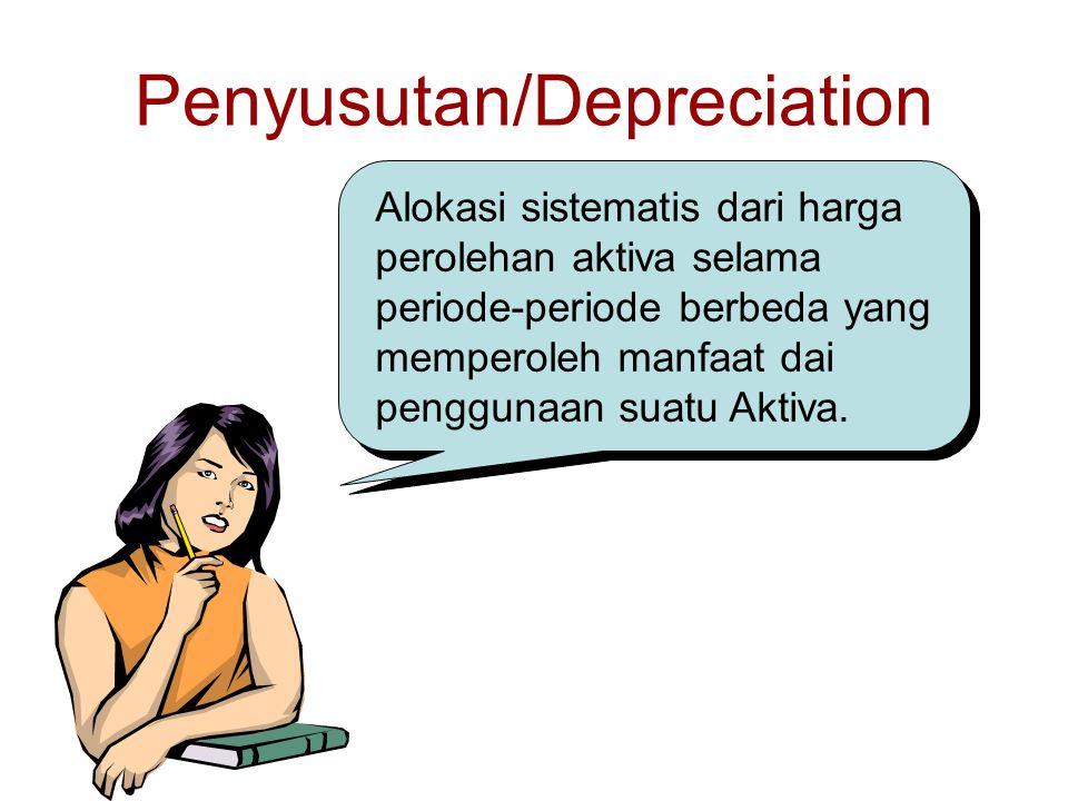 Rumus yg digunakan /Pattern of Use Periode 1 Periode 2 Period 3 Periode 3 Cost(Harta)Cost(Harta) DepreciableBeban Penyusutan