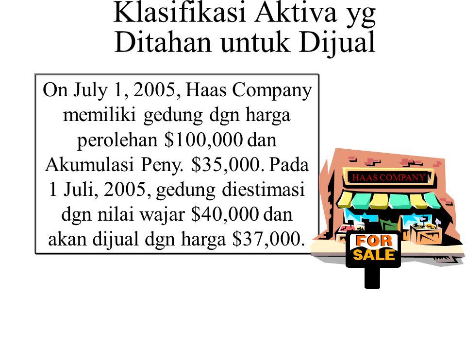 On July 1, 2005, Haas Company memiliki gedung dgn harga perolehan $100,000 dan Akumulasi Peny. $35,000. Pada 1 Juli, 2005, gedung diestimasi dgn nilai