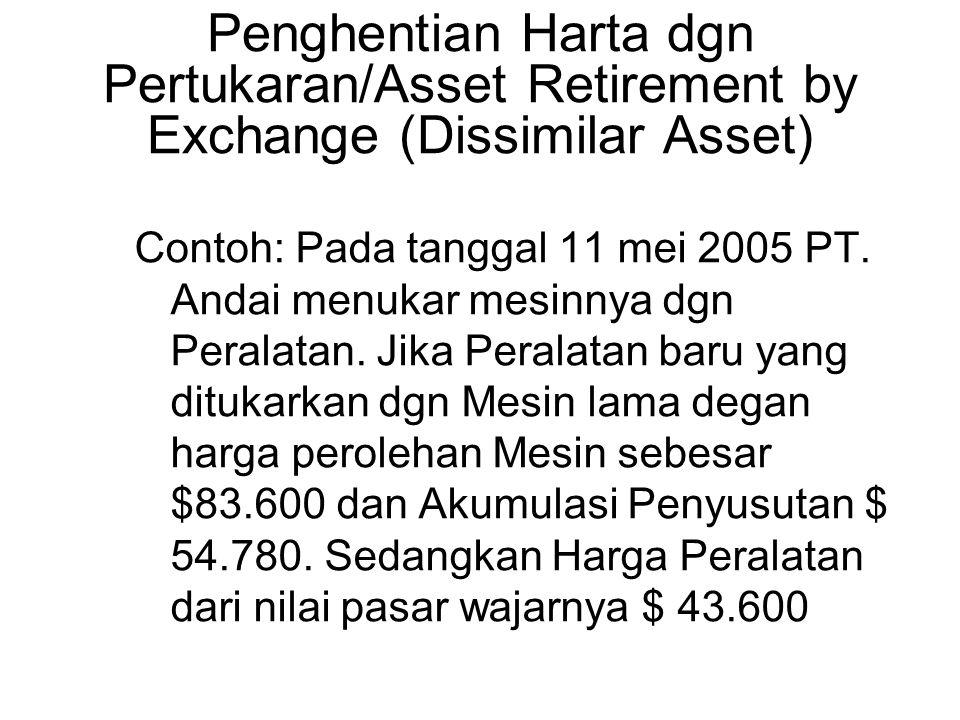 Contoh: Pada tanggal 11 mei 2005 PT.Andai menukar mesinnya dgn Peralatan.