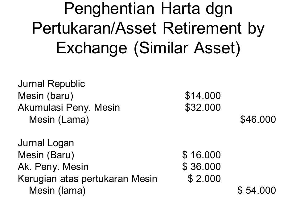 Jurnal Republic Mesin (baru)$14.000 Akumulasi Peny. Mesin$32.000 Mesin (Lama)$46.000 Jurnal Logan Mesin (Baru)$ 16.000 Ak. Peny. Mesin$ 36.000 Kerugia