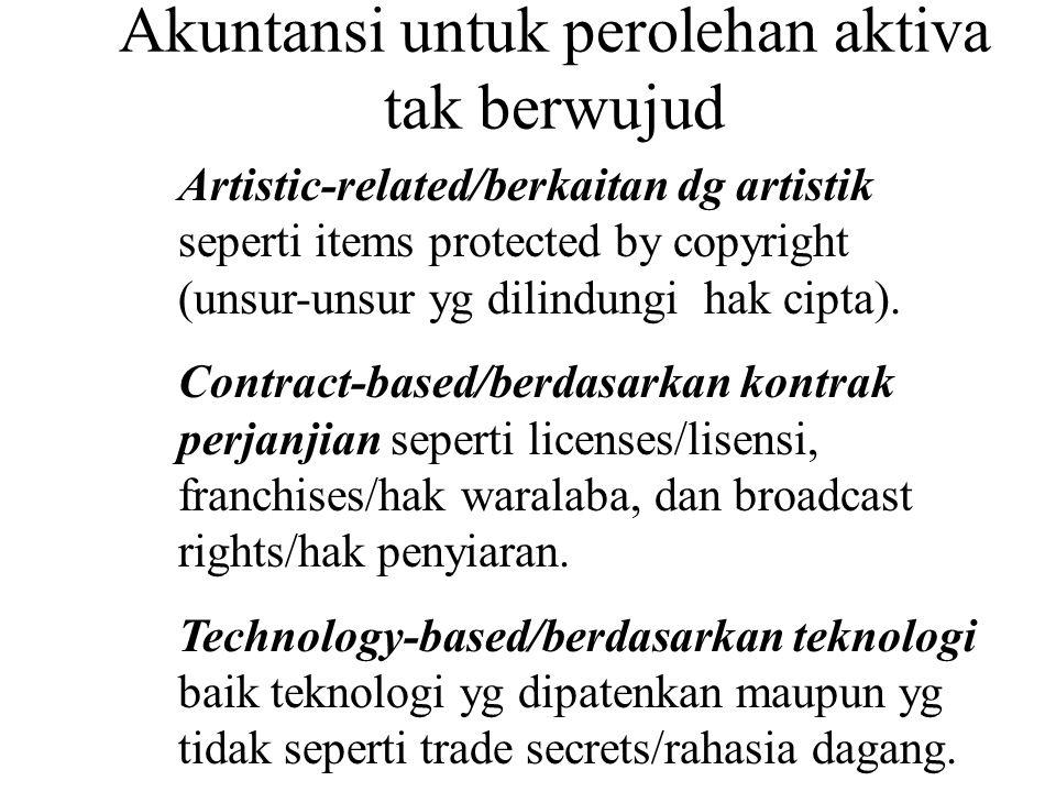 Akuntansi untuk perolehan aktiva tak berwujud 3.Artistic-related/berkaitan dg artistik seperti items protected by copyright (unsur-unsur yg dilindungi hak cipta).