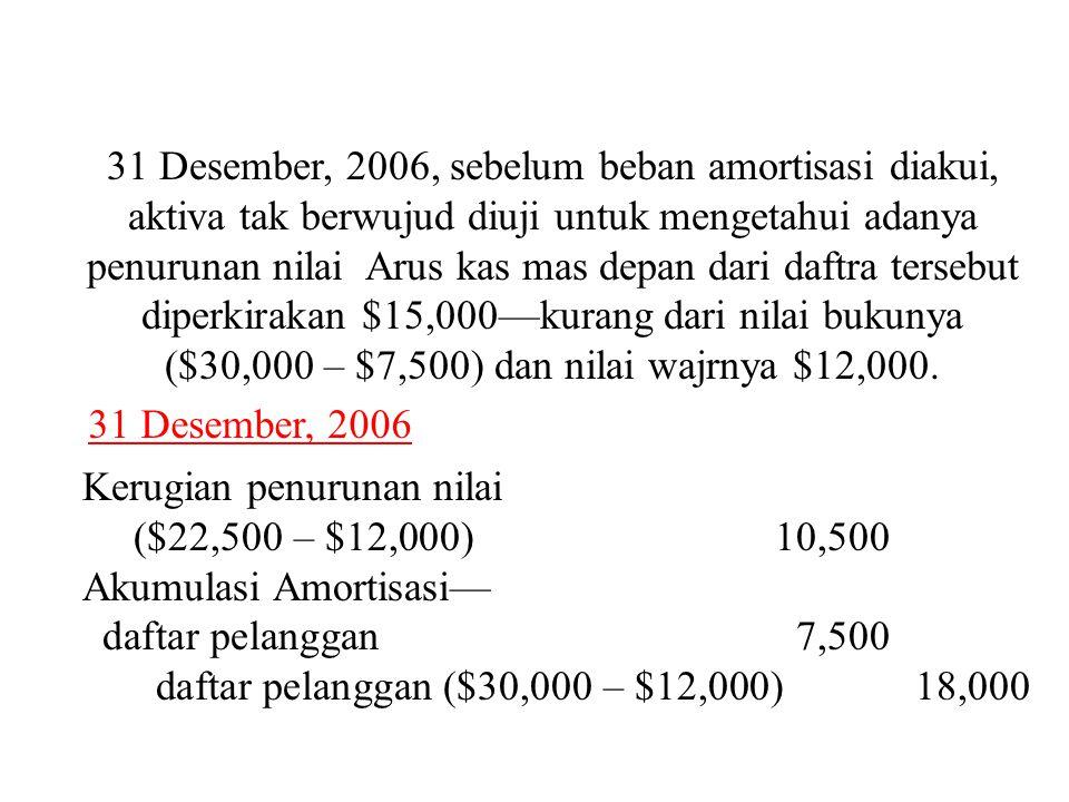 31 Desember, 2006, sebelum beban amortisasi diakui, aktiva tak berwujud diuji untuk mengetahui adanya penurunan nilai Arus kas mas depan dari daftra t