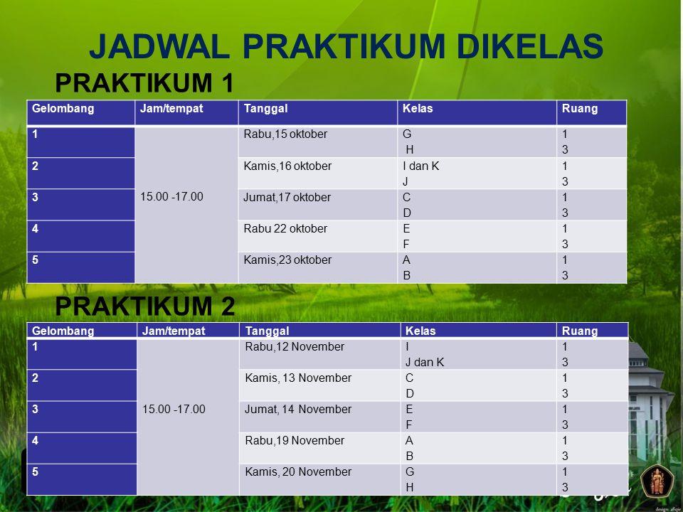 JADWAL PRAKTIKUM DIKELAS FAKULTAS PETERNAKAN UNIVERSITAS BRAWIJAYA MALANG PRAKTIKUM 1 PRAKTIKUM 2 GelombangJam/tempatTanggalKelasRuang 1 15.00 -17.00