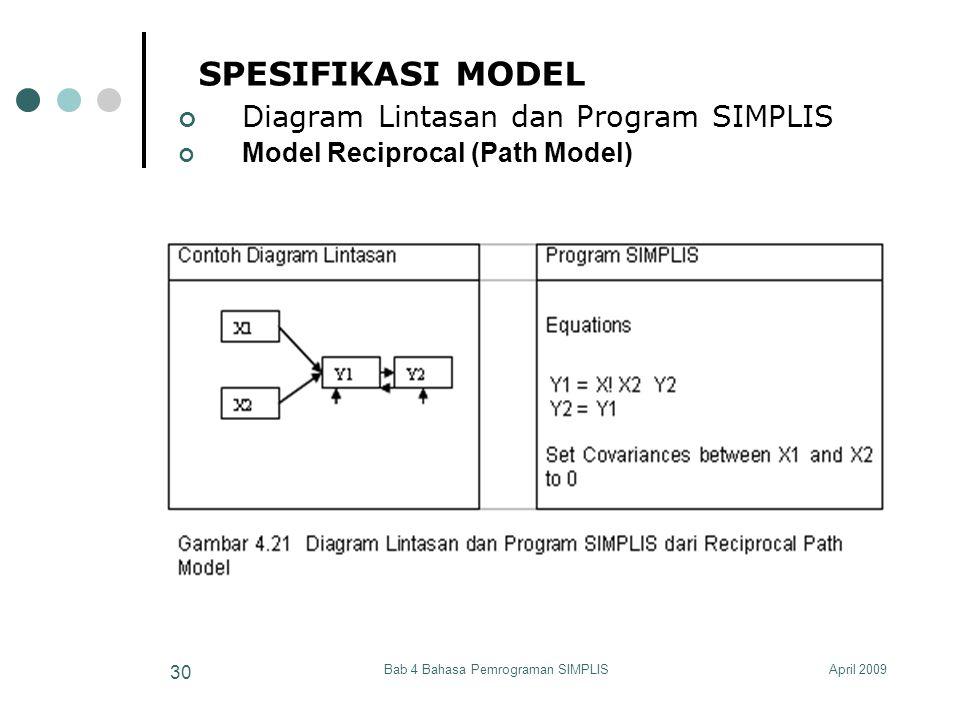 April 2009Bab 4 Bahasa Pemrograman SIMPLIS 30 SPESIFIKASI MODEL Diagram Lintasan dan Program SIMPLIS Model Reciprocal (Path Model)