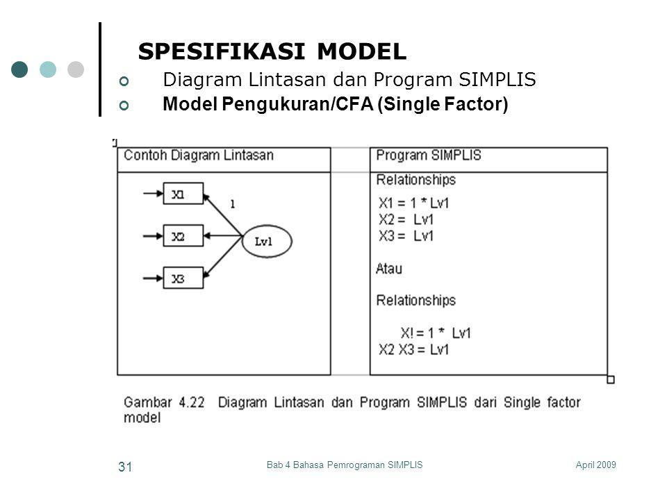 April 2009Bab 4 Bahasa Pemrograman SIMPLIS 31 SPESIFIKASI MODEL Diagram Lintasan dan Program SIMPLIS Model Pengukuran/CFA (Single Factor)