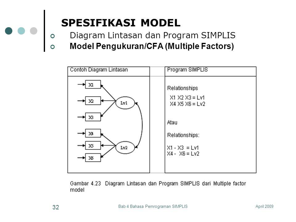 April 2009Bab 4 Bahasa Pemrograman SIMPLIS 32 SPESIFIKASI MODEL Diagram Lintasan dan Program SIMPLIS Model Pengukuran/CFA (Multiple Factors)