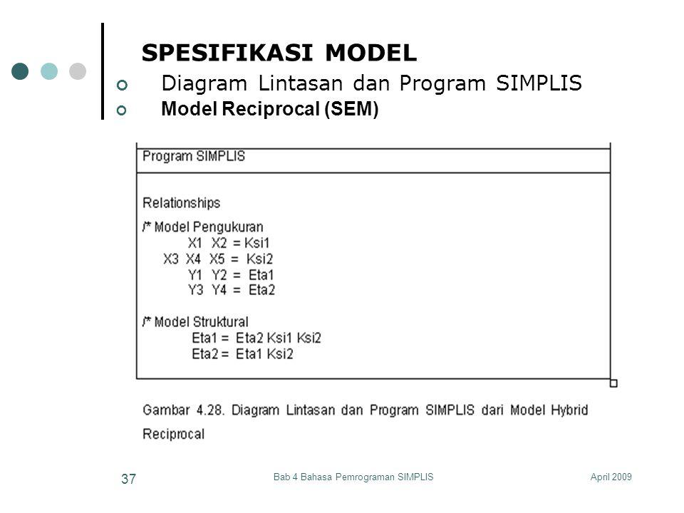 April 2009Bab 4 Bahasa Pemrograman SIMPLIS 37 SPESIFIKASI MODEL Diagram Lintasan dan Program SIMPLIS Model Reciprocal (SEM)