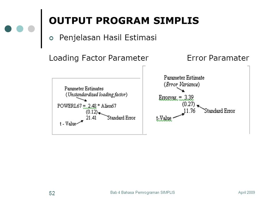 April 2009Bab 4 Bahasa Pemrograman SIMPLIS 52 OUTPUT PROGRAM SIMPLIS Penjelasan Hasil Estimasi Loading Factor ParameterError Paramater
