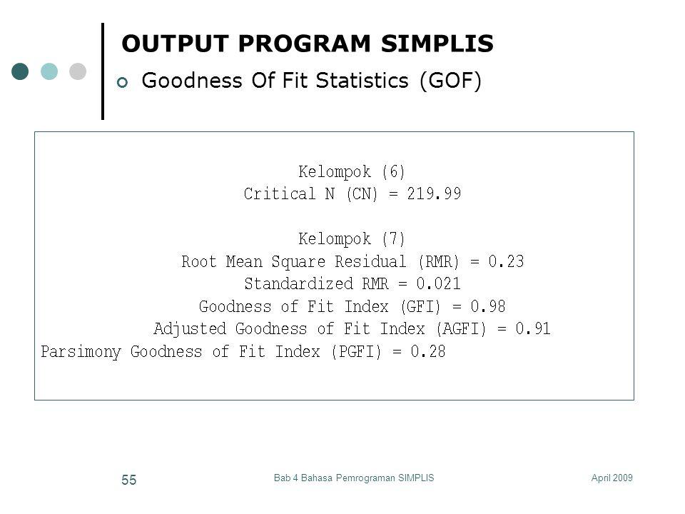April 2009Bab 4 Bahasa Pemrograman SIMPLIS 55 OUTPUT PROGRAM SIMPLIS Goodness Of Fit Statistics (GOF)