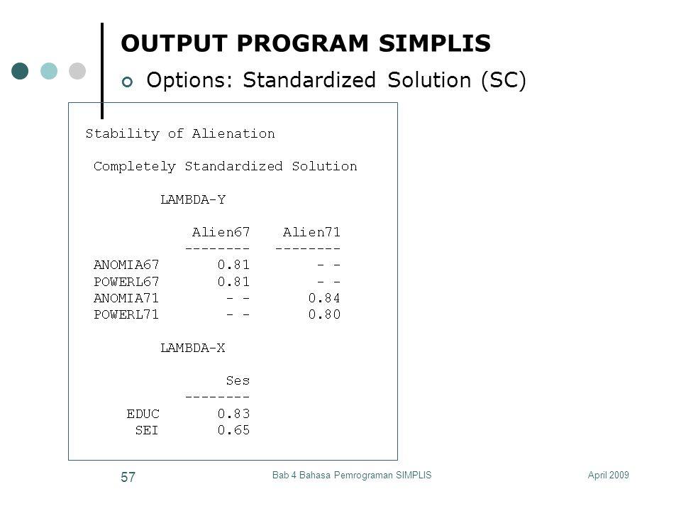 April 2009Bab 4 Bahasa Pemrograman SIMPLIS 57 OUTPUT PROGRAM SIMPLIS Options: Standardized Solution (SC)