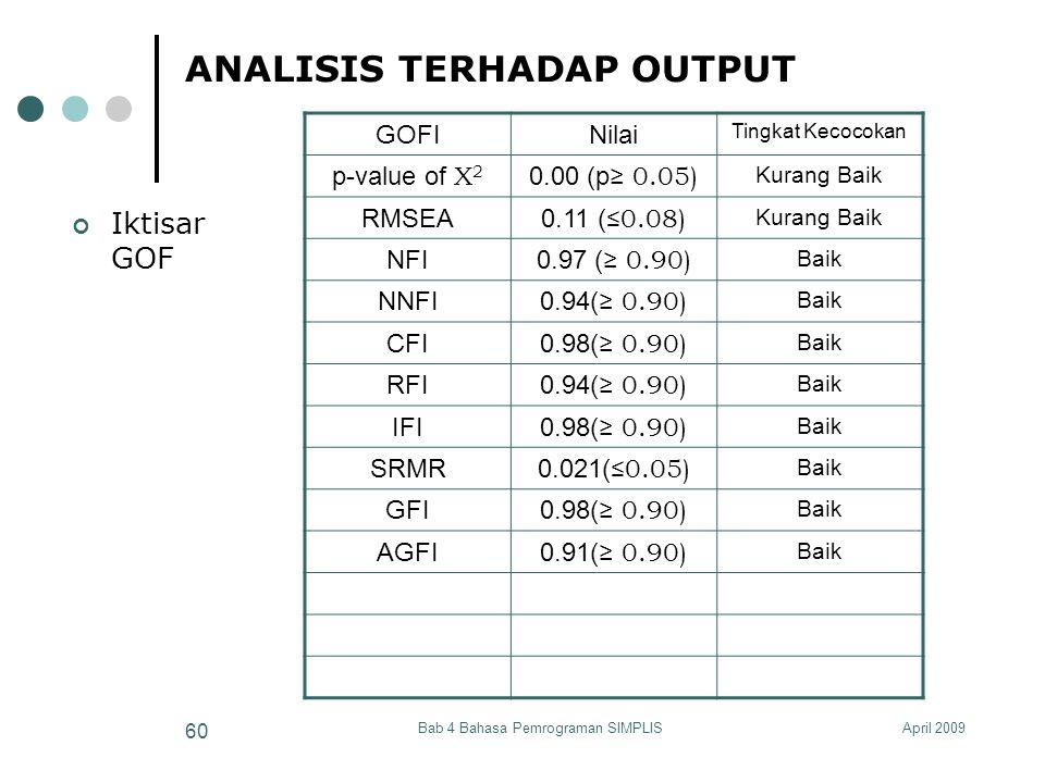 April 2009Bab 4 Bahasa Pemrograman SIMPLIS 60 ANALISIS TERHADAP OUTPUT Iktisar GOF GOFINilai Tingkat Kecocokan p-value of Χ 2 0.00 (p ≥ 0.05) Kurang B