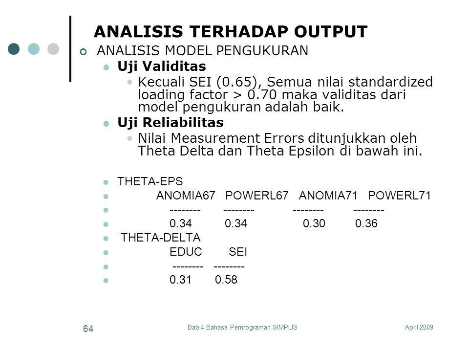 April 2009Bab 4 Bahasa Pemrograman SIMPLIS 64 ANALISIS TERHADAP OUTPUT ANALISIS MODEL PENGUKURAN Uji Validitas Kecuali SEI (0.65), Semua nilai standar