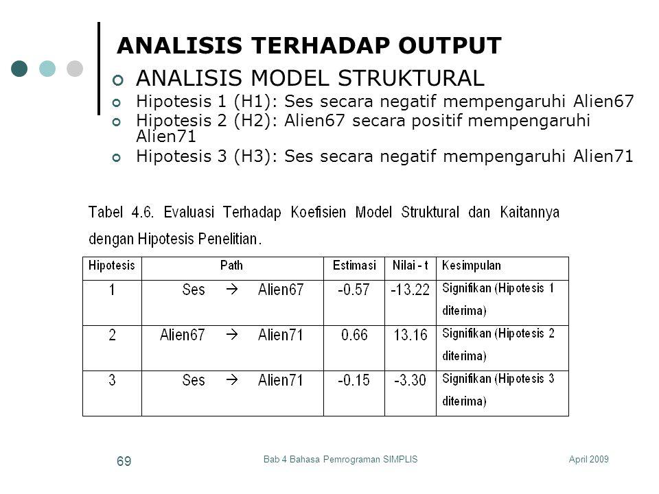 April 2009Bab 4 Bahasa Pemrograman SIMPLIS 69 ANALISIS TERHADAP OUTPUT ANALISIS MODEL STRUKTURAL Hipotesis 1 (H1): Ses secara negatif mempengaruhi Ali