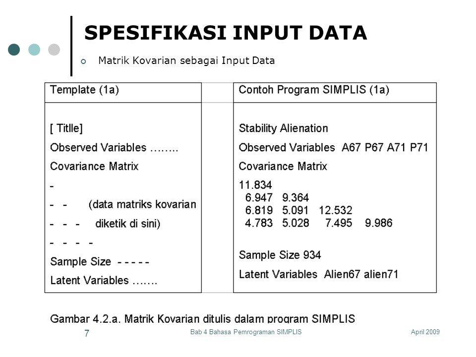 April 2009Bab 4 Bahasa Pemrograman SIMPLIS 48 OUTPUT PROGRAM SIMPLIS Matriks Kovarian dari Variabel Teramati