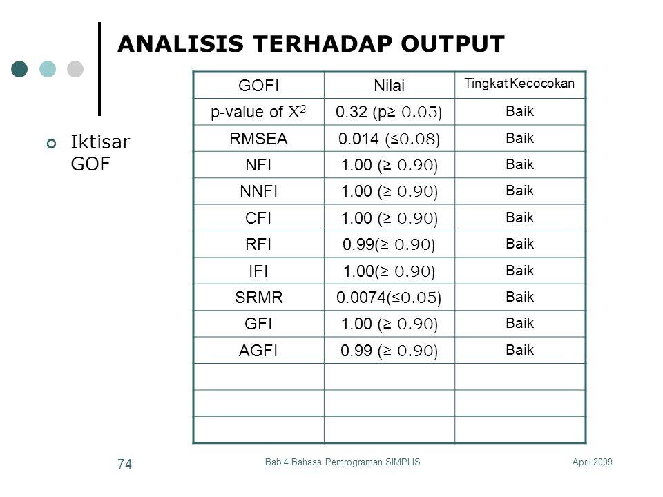 April 2009Bab 4 Bahasa Pemrograman SIMPLIS 74 ANALISIS TERHADAP OUTPUT Iktisar GOF GOFINilai Tingkat Kecocokan p-value of Χ 2 0.32 (p ≥ 0.05) Baik RMS