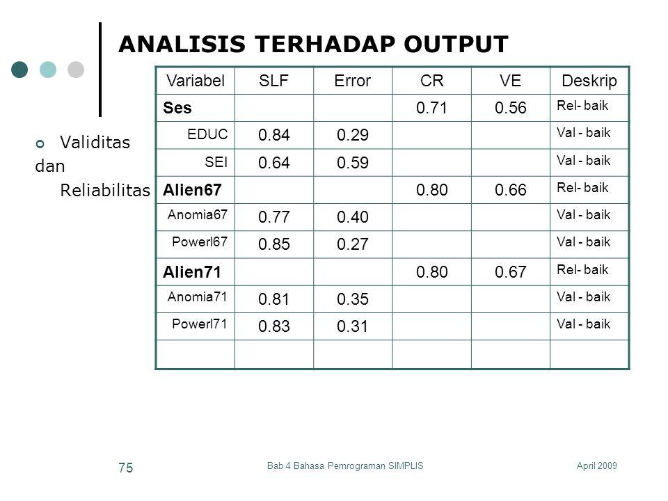 April 2009Bab 4 Bahasa Pemrograman SIMPLIS 75 ANALISIS TERHADAP OUTPUT Validitas dan Reliabilitas VariabelSLFErrorCRVEDeskrip Ses0.710.56 Rel- baik ED