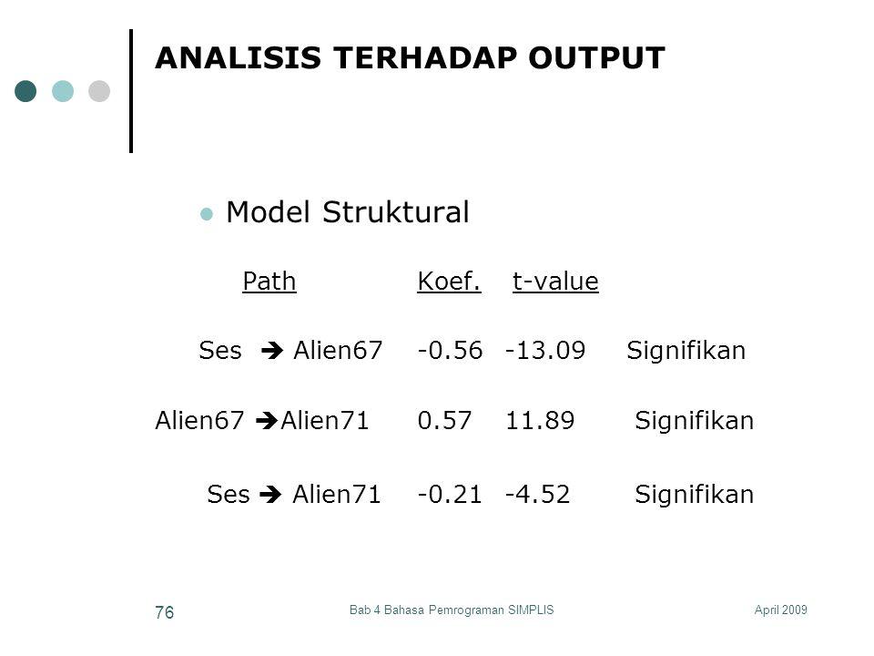 April 2009Bab 4 Bahasa Pemrograman SIMPLIS 76 ANALISIS TERHADAP OUTPUT Model Struktural PathKoef. t-value Ses  Alien67-0.56-13.09 Signifikan Alien67