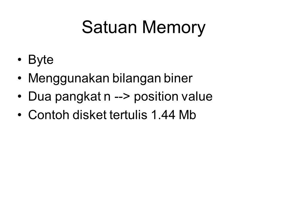 Satuan Memory Byte Menggunakan bilangan biner Dua pangkat n --> position value Contoh disket tertulis 1.44 Mb