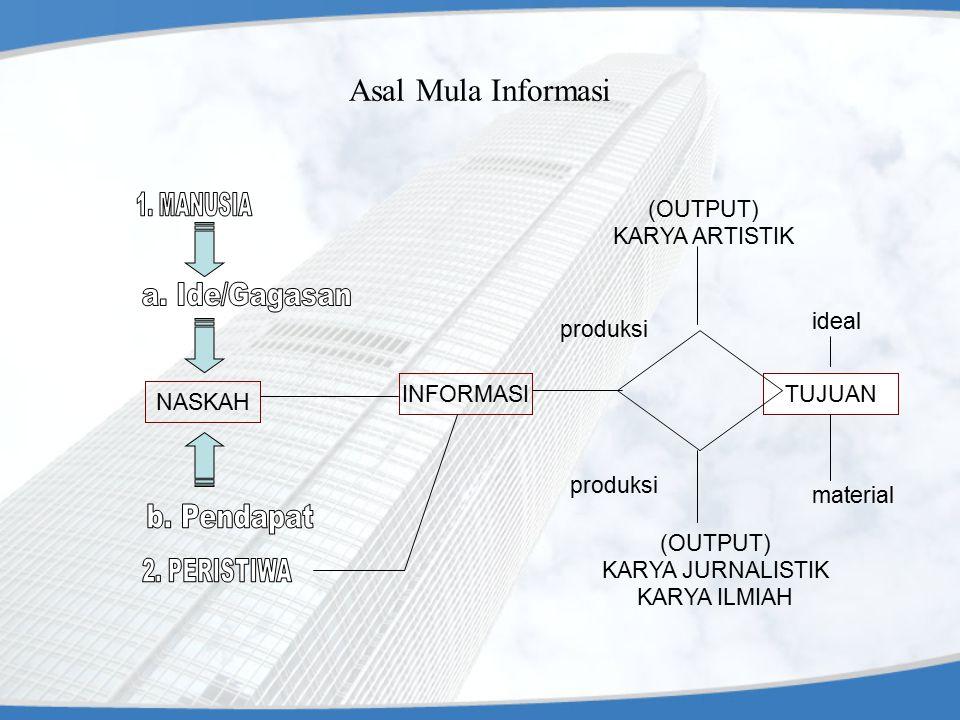 Information Seeker Behaviour Harus: 1.Memahami sumber-sumber informasi 2.Memahami jenis informasi 3.Mengetahui kebutuhan informasi 4.Memiliki pengetahuan dan ketrampilan IRS (information retrieval system) 5.Mampu menilai informasi 6.Memerlukan jalinan/jaringan kerjasama
