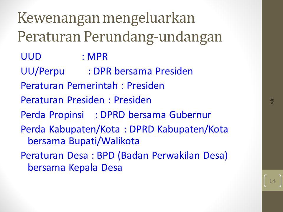 Kewenangan mengeluarkan Peraturan Perundang-undangan UUD : MPR UU/Perpu : DPR bersama Presiden Peraturan Pemerintah : Presiden Peraturan Presiden : Pr