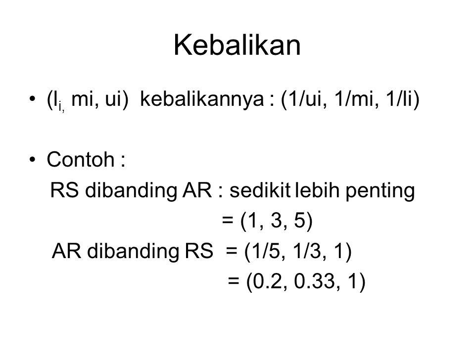 Kebalikan (l i, mi, ui) kebalikannya : (1/ui, 1/mi, 1/li) Contoh : RS dibanding AR : sedikit lebih penting = (1, 3, 5) AR dibanding RS = (1/5, 1/3, 1) = (0.2, 0.33, 1)