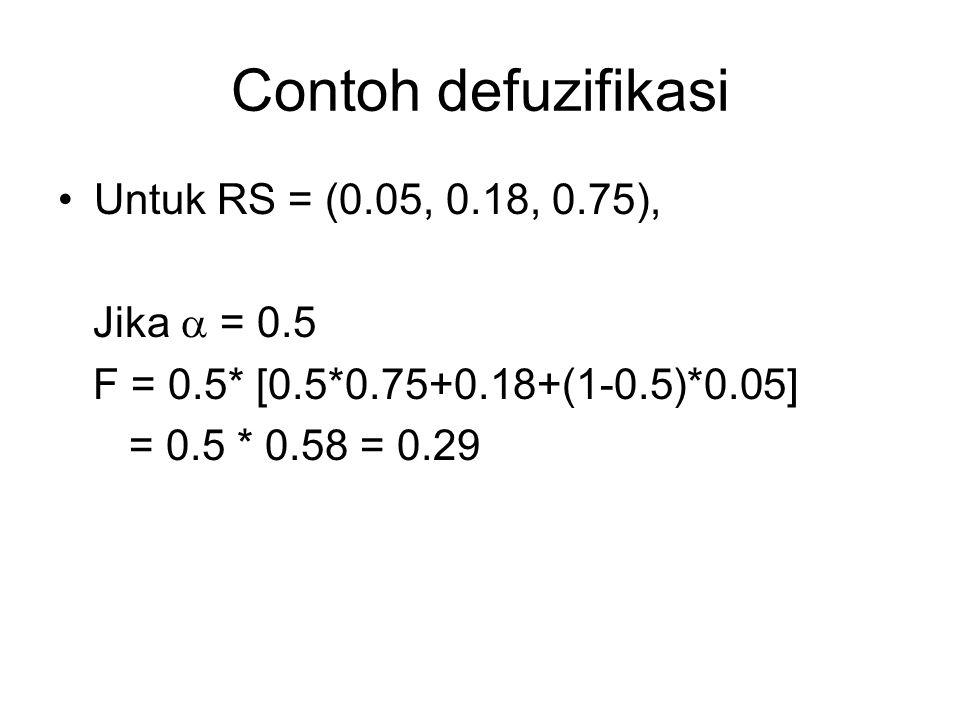 Contoh defuzifikasi Untuk RS = (0.05, 0.18, 0.75), Jika  = 0.5 F = 0.5* [0.5*0.75+0.18+(1-0.5)*0.05] = 0.5 * 0.58 = 0.29