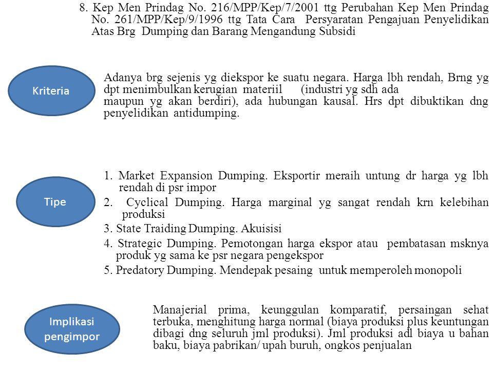 8. Kep Men Prindag No. 216/MPP/Kep/7/2001 ttg Perubahan Kep Men Prindag No. 261/MPP/Kep/9/1996 ttg Tata Cara Persyaratan Pengajuan Penyelidikan Atas B