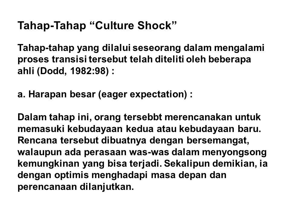 "Tahap-Tahap ""Culture Shock"" Tahap-tahap yang dilalui seseorang dalam mengalami proses transisi tersebut telah diteliti oleh beberapa ahli (Dodd, 1982:"