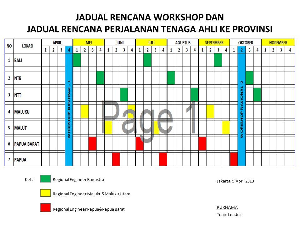JADUAL RENCANA WORKSHOP DAN JADUAL RENCANA PERJALANAN TENAGA AHLI KE PROVINSI Ket : Regional Engineer Banustra Regional Engineer Maluku&Maluku Utara Regional Engineer Papua&Papua Barat Jakarta, 5 April 2013 PURNAMA Team Leader