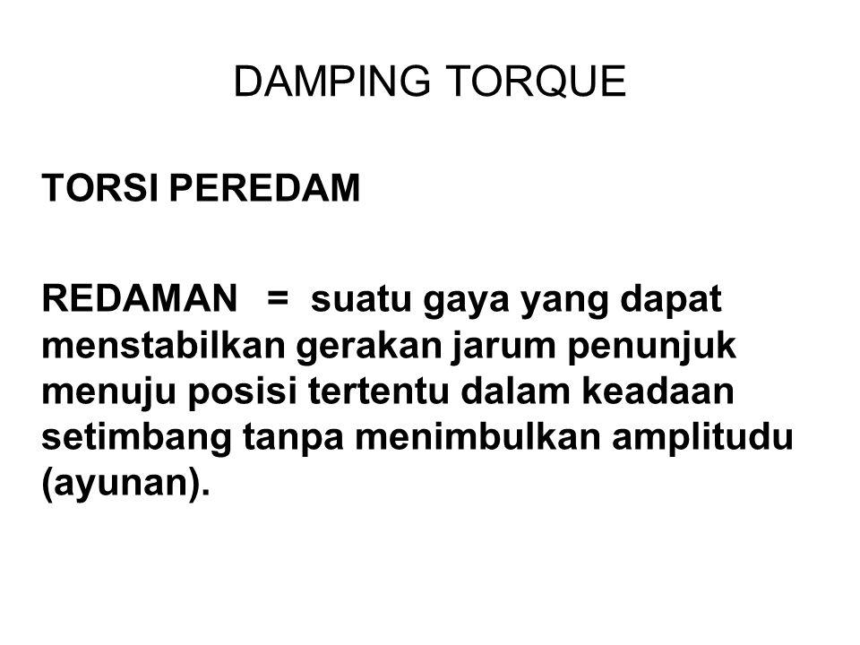 DAMPING TORQUE TORSI PEREDAM REDAMAN = suatu gaya yang dapat menstabilkan gerakan jarum penunjuk menuju posisi tertentu dalam keadaan setimbang tanpa