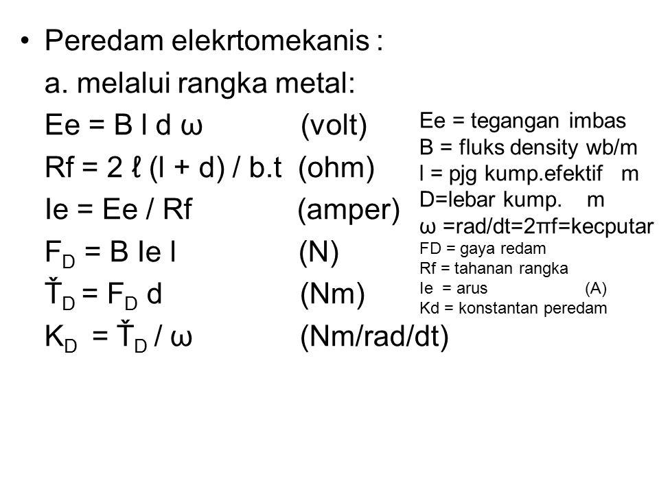 Peredam elekrtomekanis : a. melalui rangka metal: Ee = B l d ω (volt) Rf = 2 ℓ (l + d) / b.t (ohm) Ie = Ee / Rf (amper) F D = B Ie l (N) Ť D = F D d (