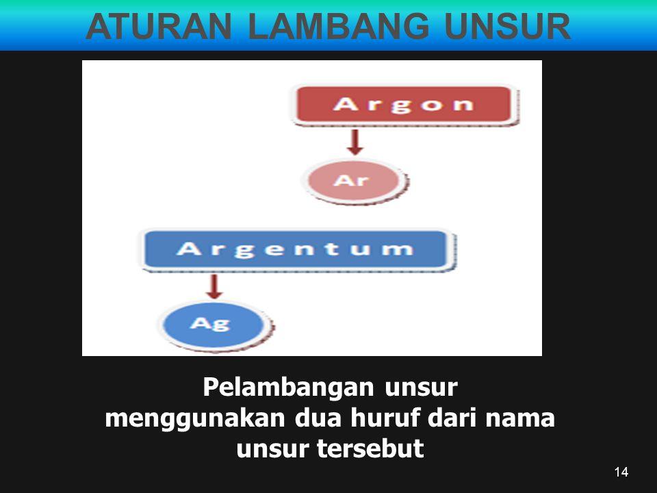 14 Pelambangan unsur menggunakan dua huruf dari nama unsur tersebut ATURAN LAMBANG UNSUR