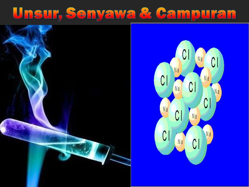 23Senyawa  Contoh senyawa yang paling mudah kita kenal adalah air.