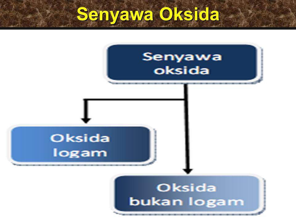 28 Senyawa Oksida