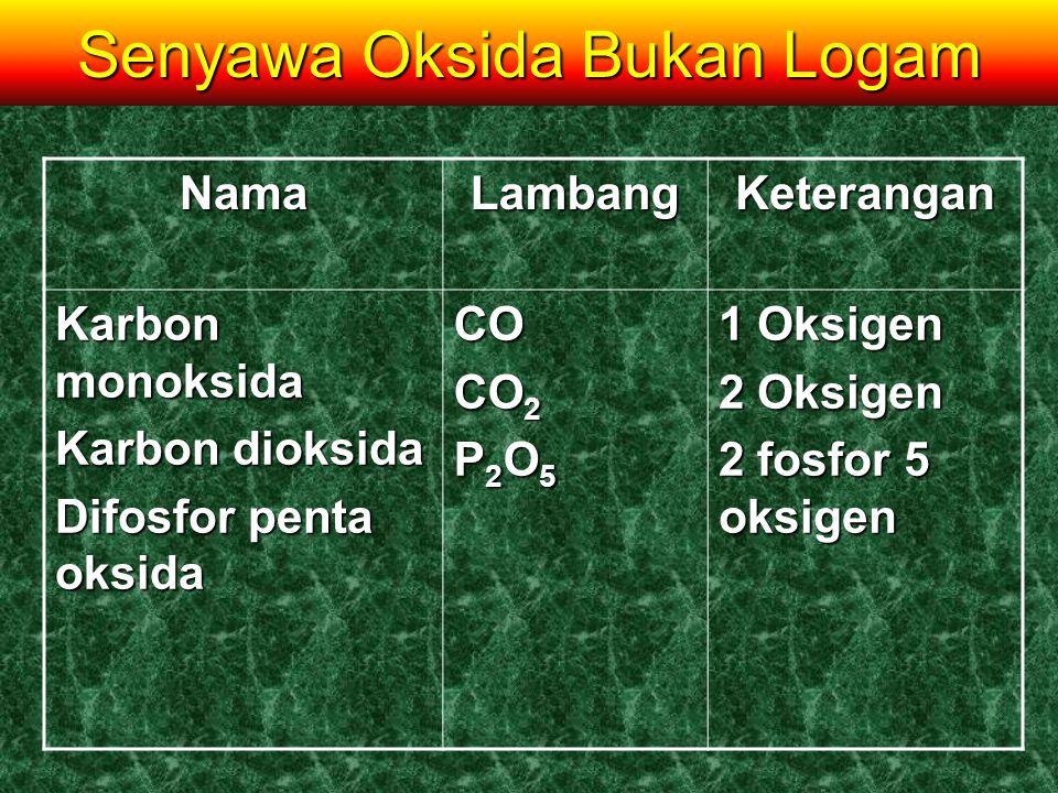 Senyawa Oksida Bukan Logam NamaLambangKeterangan Karbon monoksida Karbon dioksida Difosfor penta oksida CO CO 2 P 2 O 5 1 Oksigen 2 Oksigen 2 fosfor 5