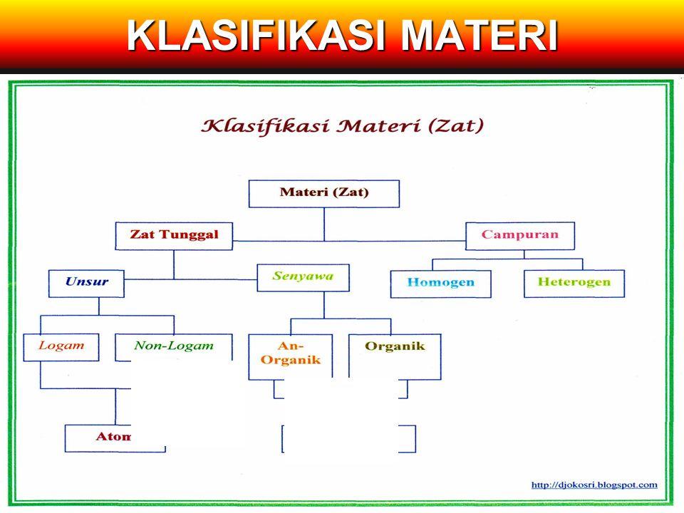 5  Zat tunggal = materi yang memiliki susunan partikel yang tidak mudah dirubah dan memiliki komposisi yang tetap.